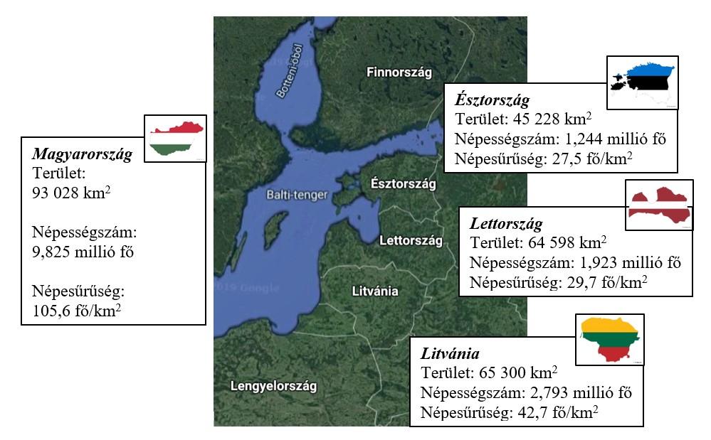 A balti országok és Magyarország területe és népessége